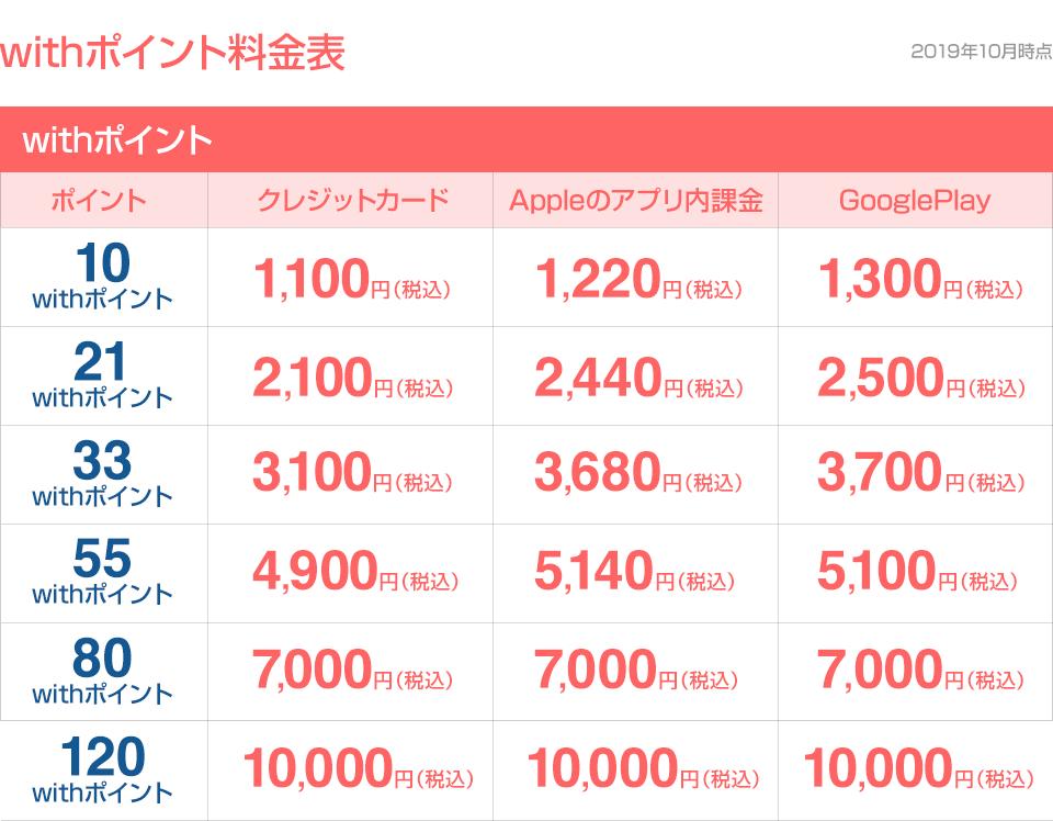 withポイント価格表