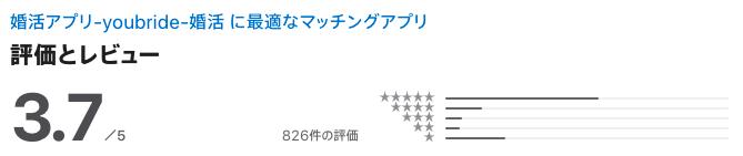 appstore評価