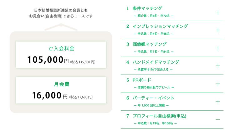 ツヴァイご紹介+自由検索コース